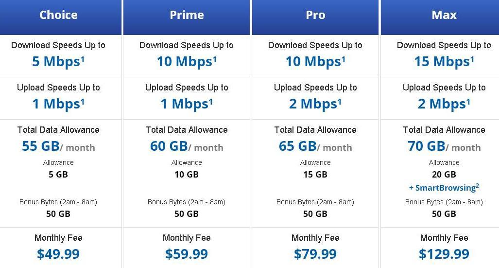 Att Internet Specials >> Internet Prices At T Maternity Motherhood