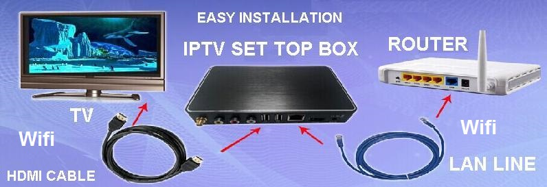 IPTV Boxes Internet TV Device - AmericanDigitalSatellite com